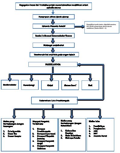 askep hipertensi dalam kehamilan pdf